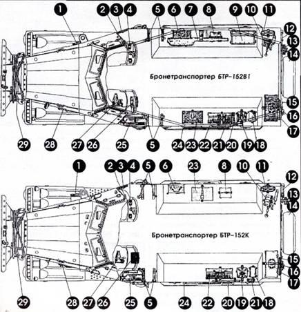 Схема размещения возимого ЗИПа.  1 - топор; 2 - ракетница; 3 - сумка для шлемофона; 4 - сумка для ракет; 5...