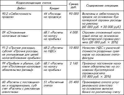 ПРОГРАММЫ НА ТЕЛЕФОН NOKIA C5