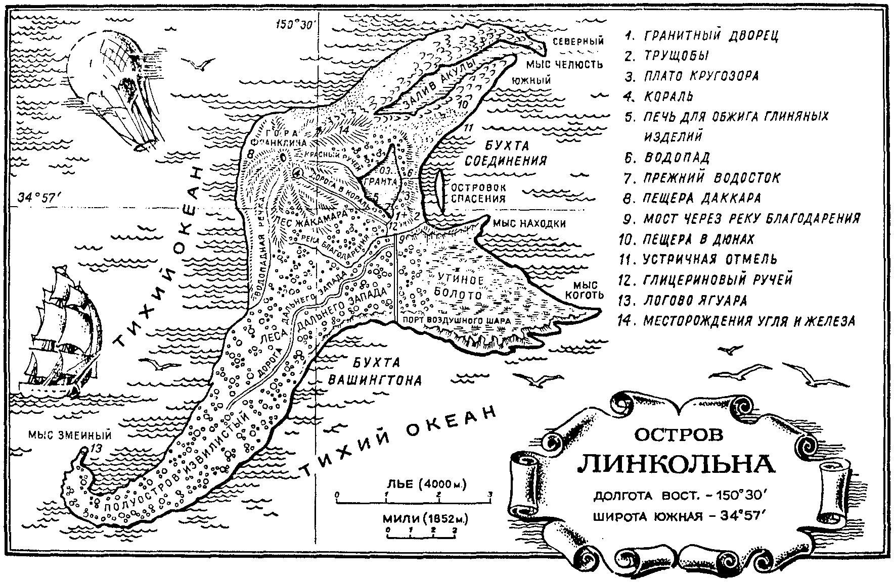 Fb2 таинственный остров