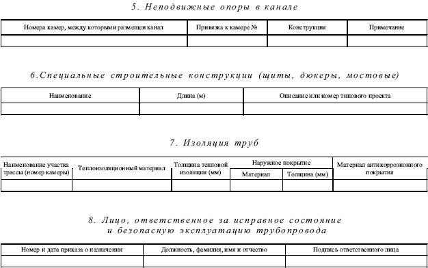Режимная карта итп образец моэк