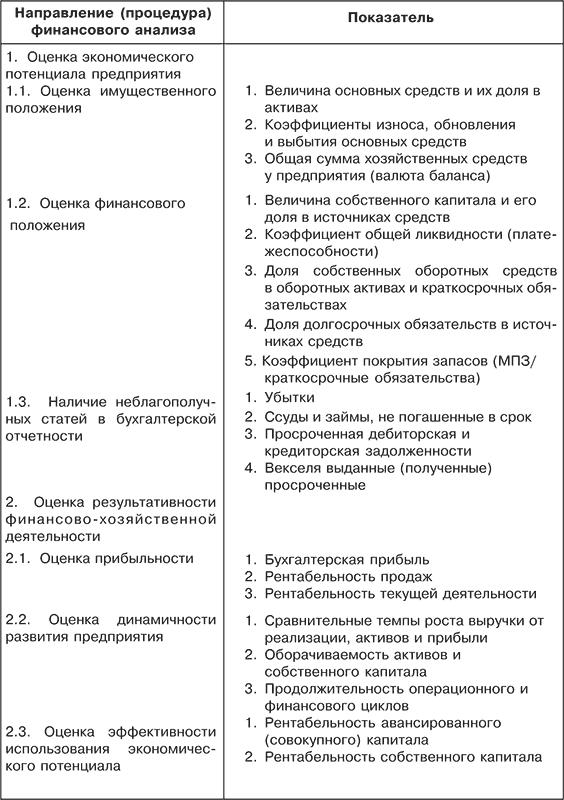 Справка О Финансово Хозяйственной Деятельности Предприятия Образец - фото 8