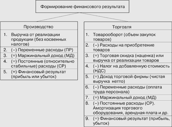 Финансовый анализ (fb2) |