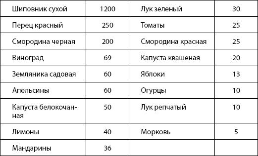 kupit-v-zaporozhe-molot-tora