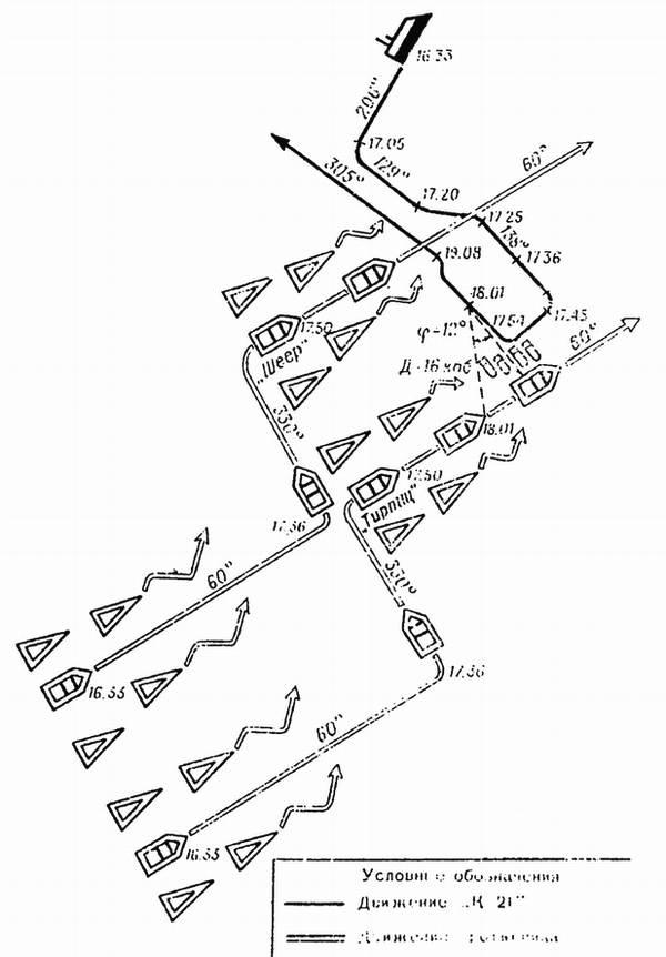 Схема атаки «Тирпица» «К-21»