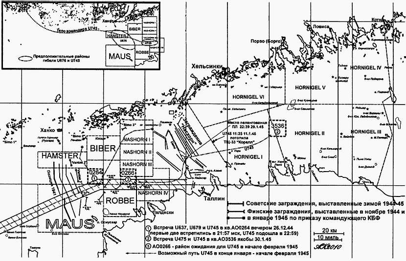 Тайны подводной войны