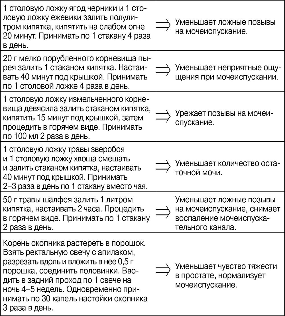 Анна Николаевна Котенёва - Откровенный разговор про это для тех ...