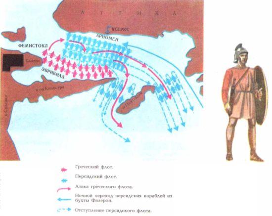 Саламинское сражение.