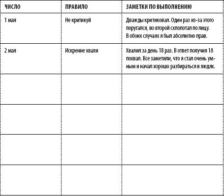 10 заповедей фуррора ицхак пинтосевич книжку