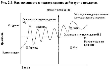 Точка в нижнем левом квадранте