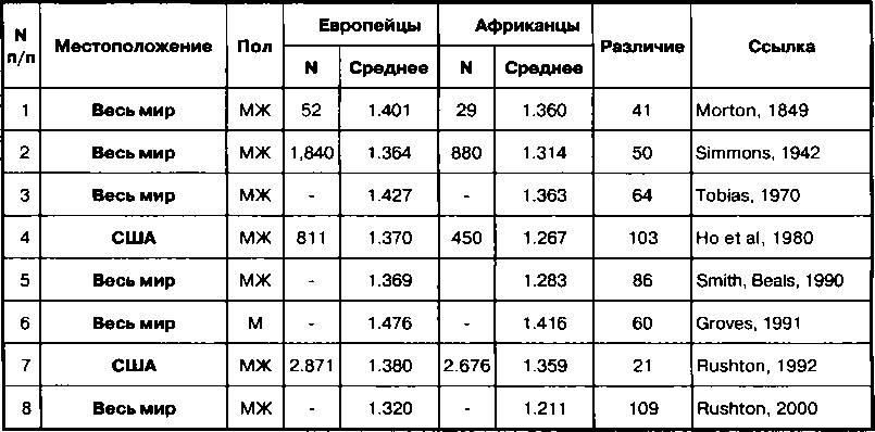 какой средний размер полового члена Борисоглебск