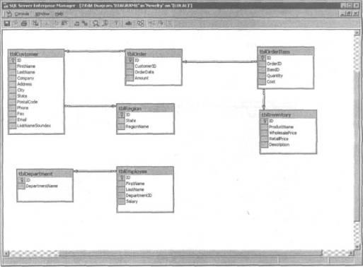 Обработка баз данных на Visual