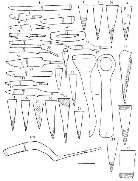 При изготовлении ножей