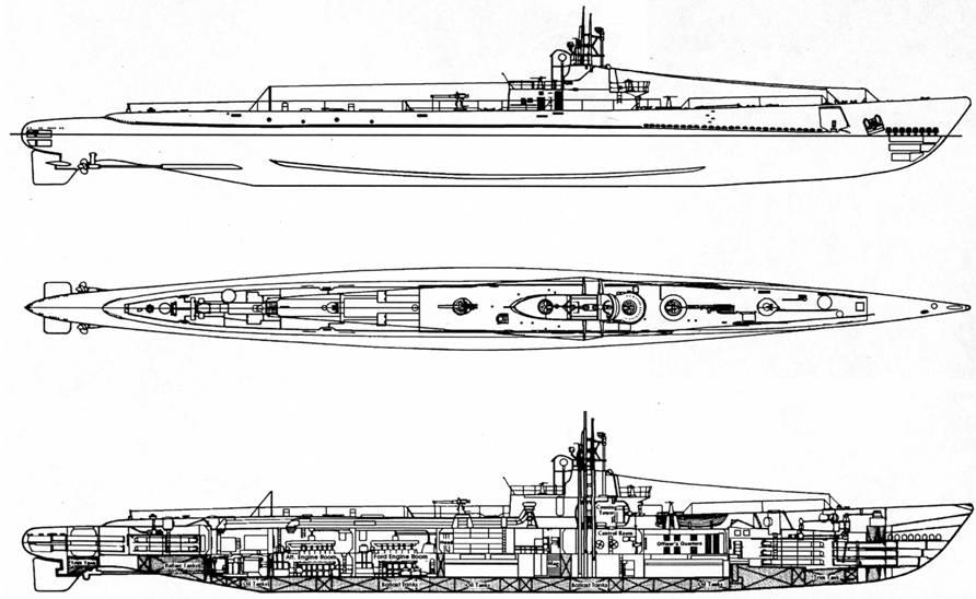 не идет о немецких лодках