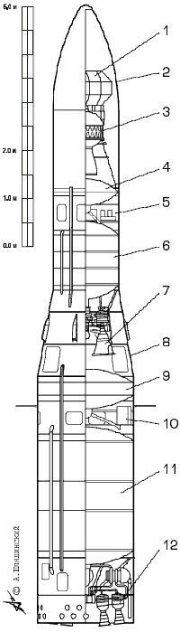 Схема ракеты-носителя Black