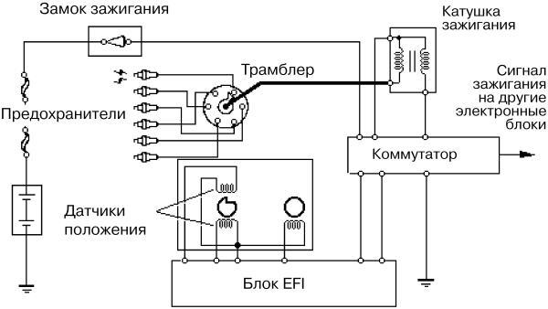Типовая схема электронного