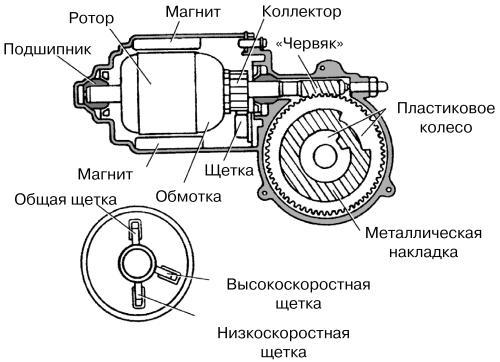 схема электромотора генератора