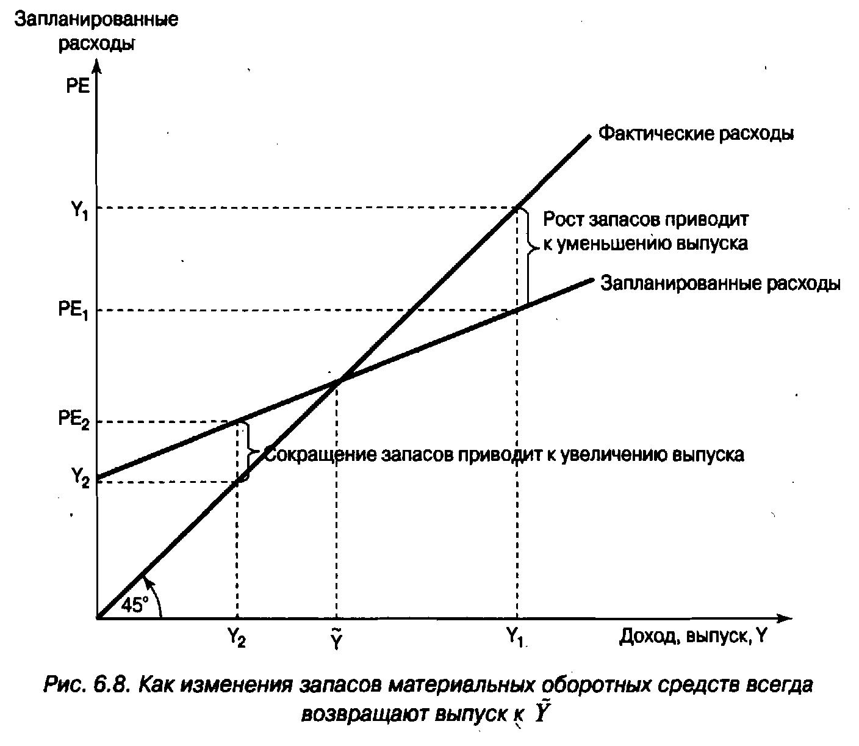 Графики в экономике, бесплатные фото ...: pictures11.ru/grafiki-v-ekonomike.html