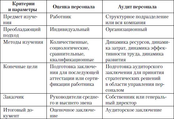 Большая книга директора по