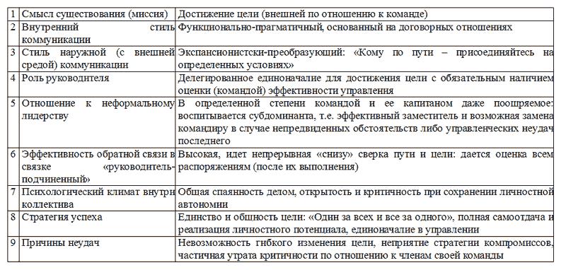 Ответный Бланк К Тесту Опроснику Шмишека Леонгарда - фото 10