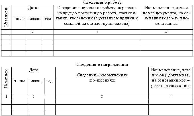 Выписка Из Протокола Профсоюзного Собрания О Награждении Образец