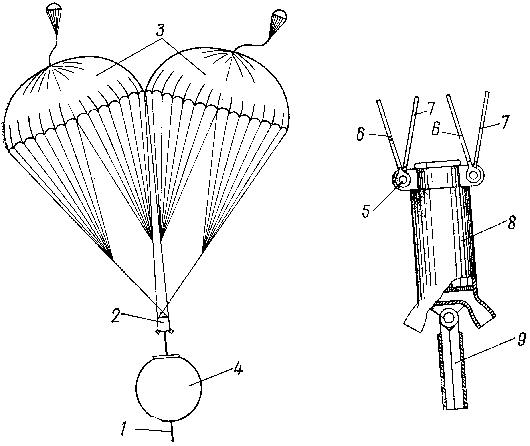 Схема приземления КК «Восход»: