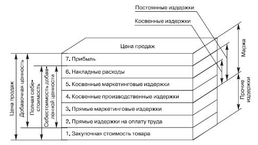 Большая книга директора