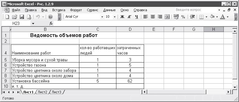 смета расходов бланк Excel скачать - фото 3