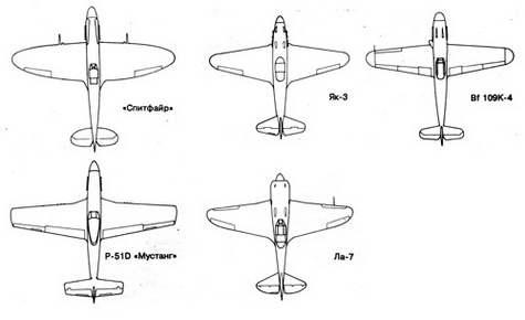 Самолеты мира 1995 № 02 fb2