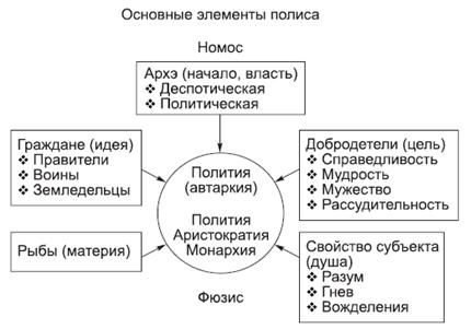Политология в схемах и комментариях - pic_9.png.