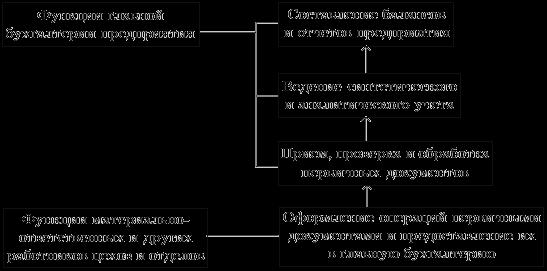 Бухгалтерское дело (fb2)  