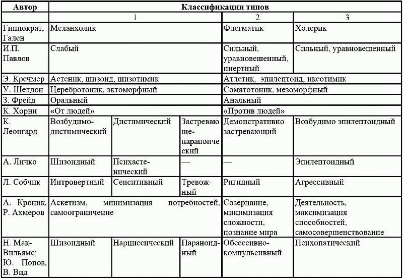 Техники позитивной терапии и