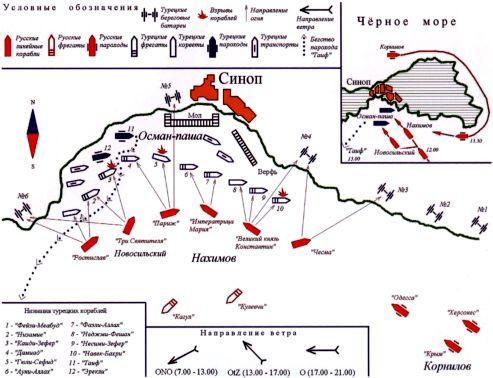 Карта-схема Синопского