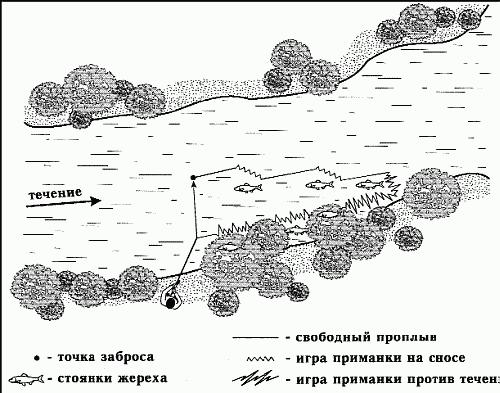 Рис. 28.
