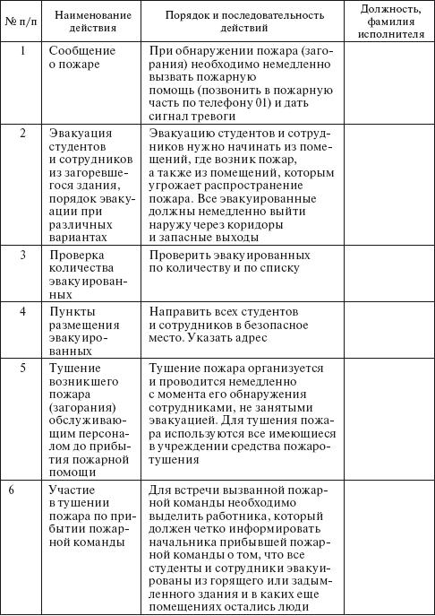 паспорт здоровья студента образец заполнения - фото 8