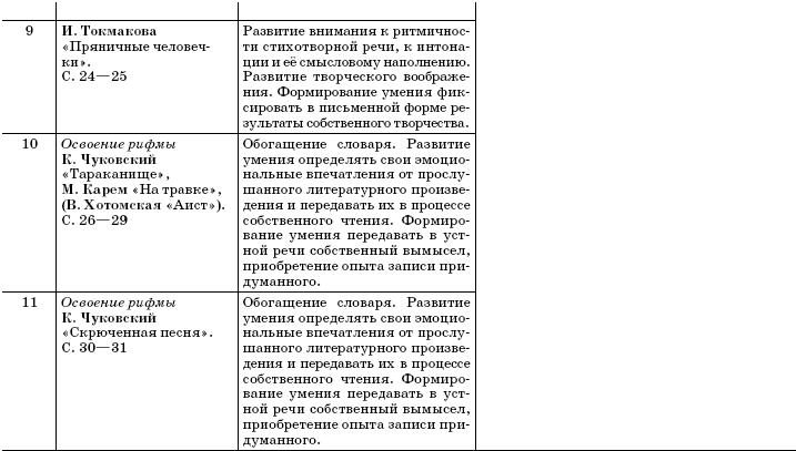 программа по литературе 5 класс:
