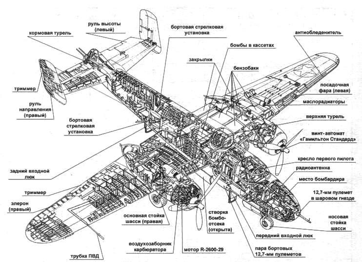 Компоновочная схема B-25J