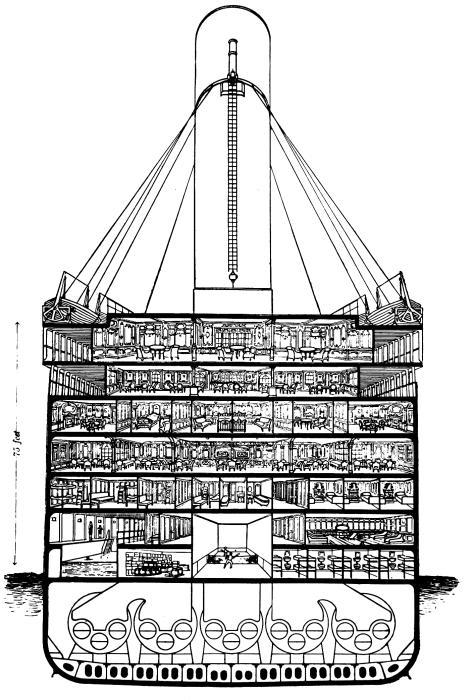 Схема «Титаника» в разрезе