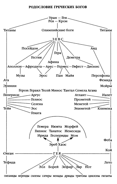 богов (fb2) | Либрусек