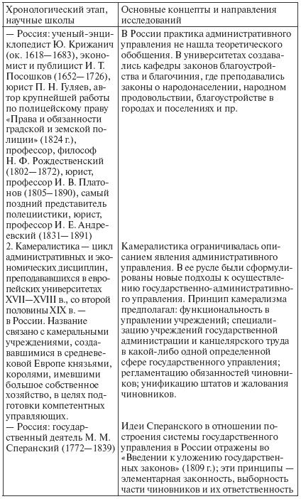 в Российской Федерации