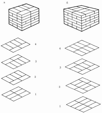 Схемы кладки столбов и простенков указаны на рисунках 43–44.  Например, при кладке столбов сечением 2 х 2 кирпича.