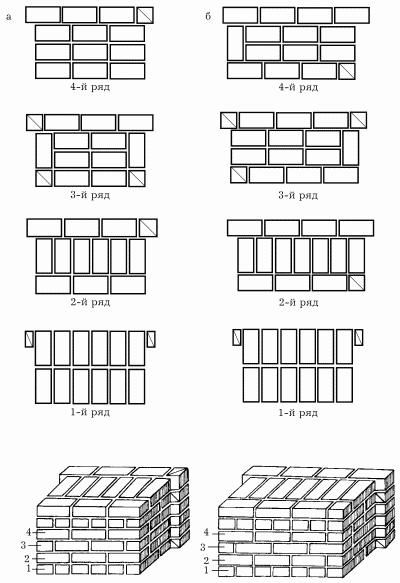 Кладка простенков - трехрядная система перевязки: а - сечение 2 х 3 кирпича; б - 2 х 31/2.