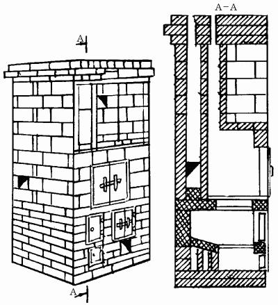 Отопительно-варочная печь конструкции К.Я. Буслаева.