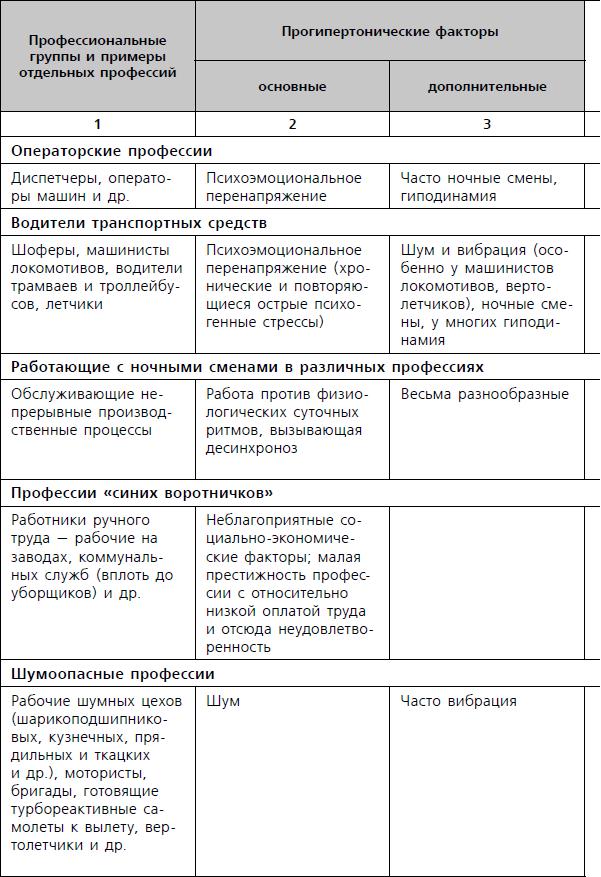 gipertonicheskaya-bolezn-iist