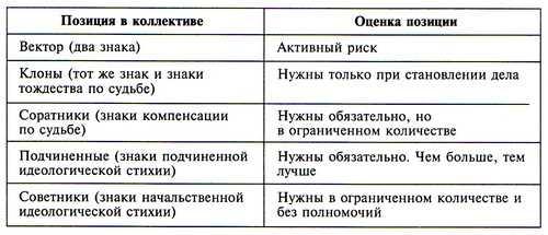 Найди себя по знаку рождения Энциклопедия гороскопов