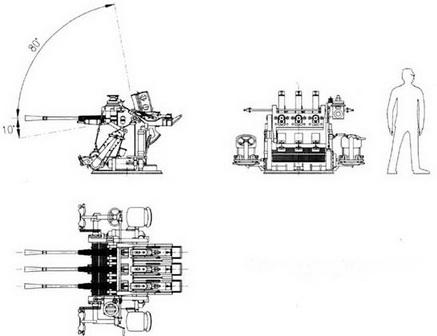 Зенитная 25-мм пушка