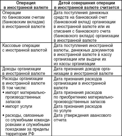 Бухгалтерский учет (fb2) |