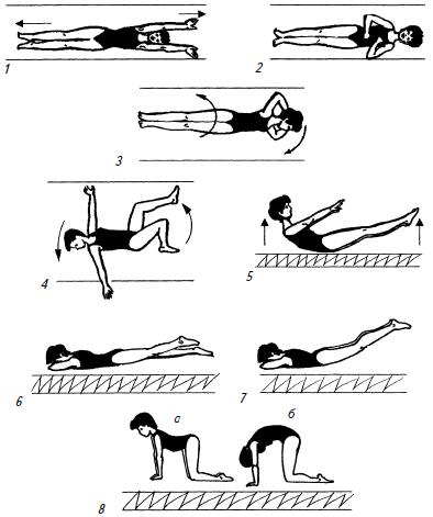 Гимнастика для женщин (fb2)  