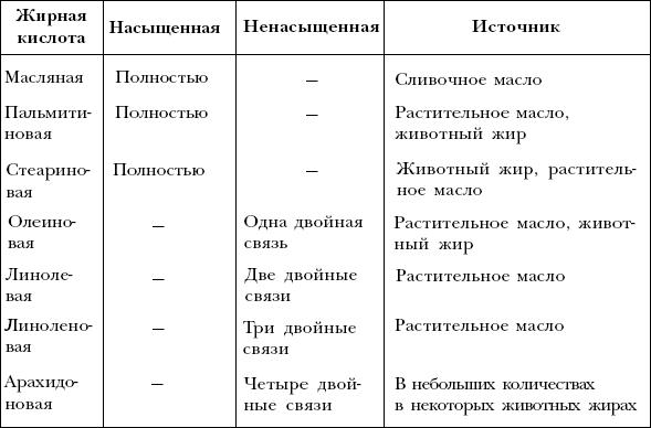 Ветеринарный справочник для владельцев собак _28