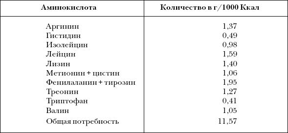 Ветеринарный справочник для владельцев собак _29