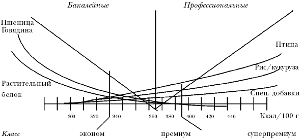 Ветеринарный справочник для владельцев собак _31